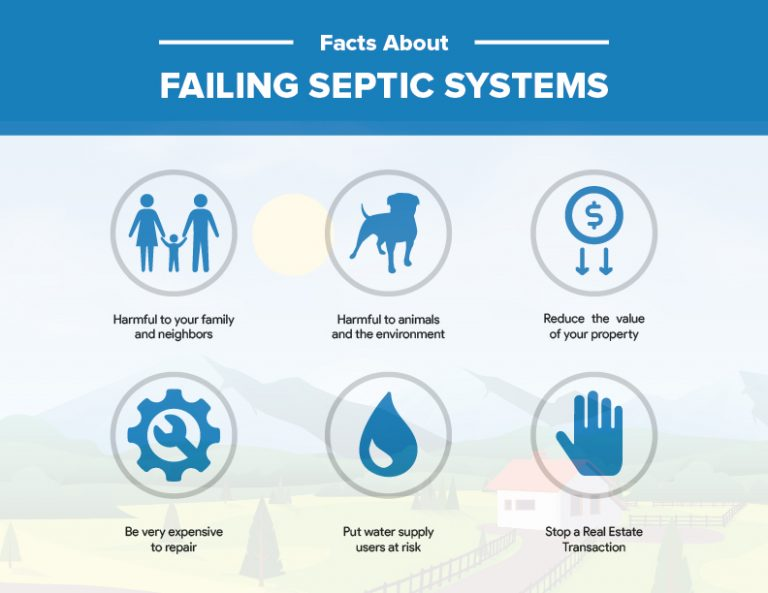 Title 5 Septic System Installation